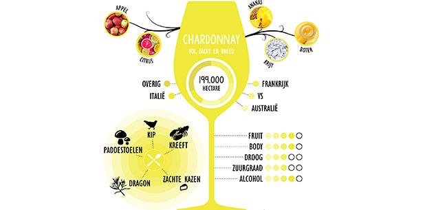 Wijnverhaal Truffe Blanche Chardonnay - 2